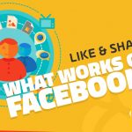 [Infographie] Comment optimiser ses posts Facebook ?